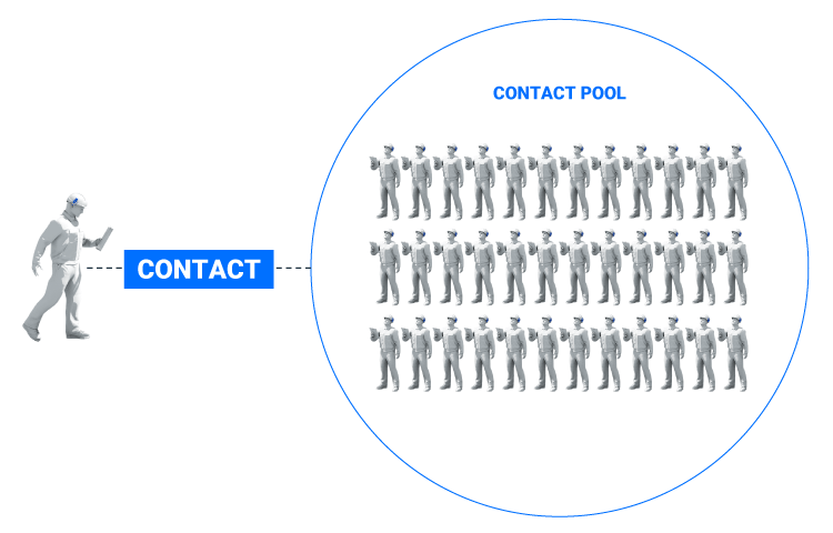 Without-Contact-Tracing-Visualization